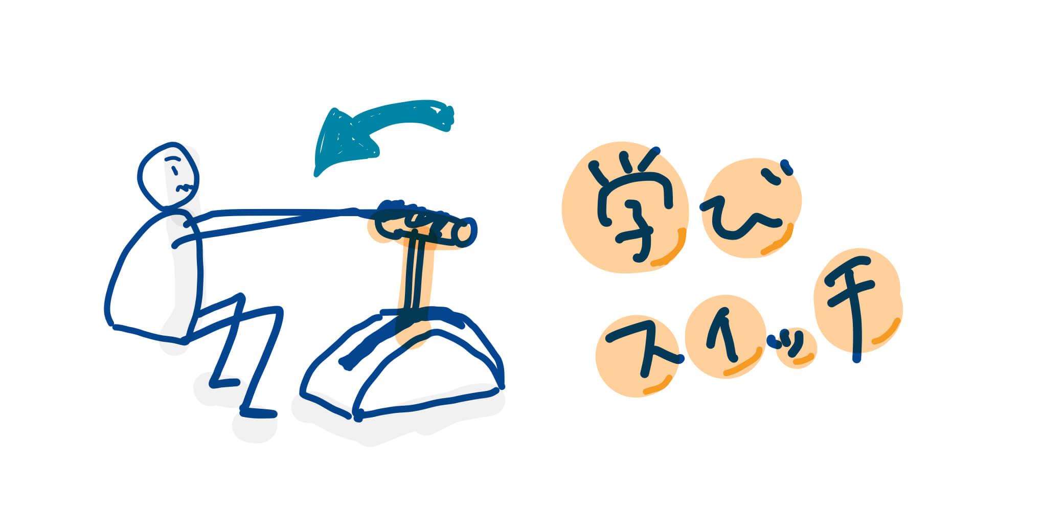 Day.11 学びスイッチ